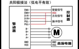 TB6600升级版步进电机驱动器的使用说明书免费下载