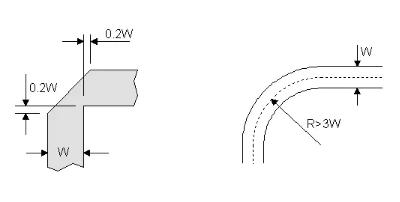 为什么PCB布线中要尽量避免锐角和直角走线