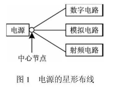 如何将RF电路和数字电路做在同一块PCB板上