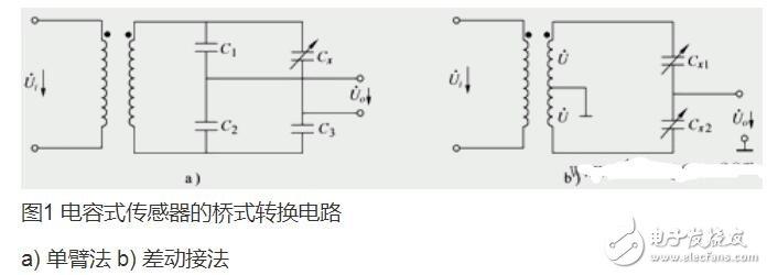 電容式傳感器的應用_電容式傳感器測量電路