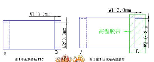 FPC特殊单面双接触板怎样来改善