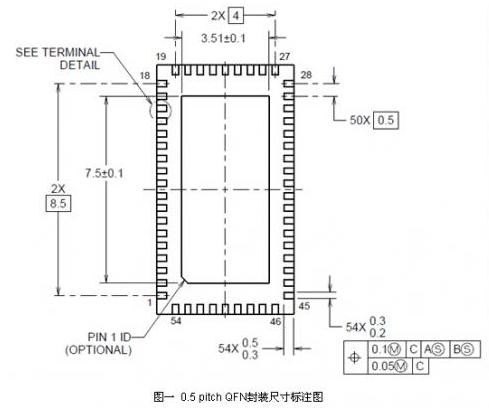 PCB设计中由小间距QFN封装引入串扰的抑制方法分析