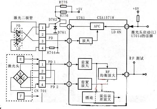 VCD/DVD机中激光头的工作原理分析