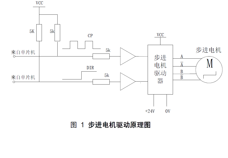 使用光電傳感器設計一個液體點滴速度監控裝置的論文資料免費下載