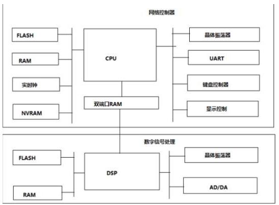 你知道嵌入式系统是什么吗