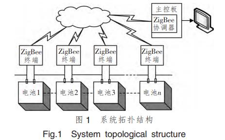 電池管理系統中無線數據傳輸技術的研究資料說明