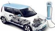 Canalys:2019年第二季度,中国新能源汽车销售放缓,仍大幅领先欧美市场
