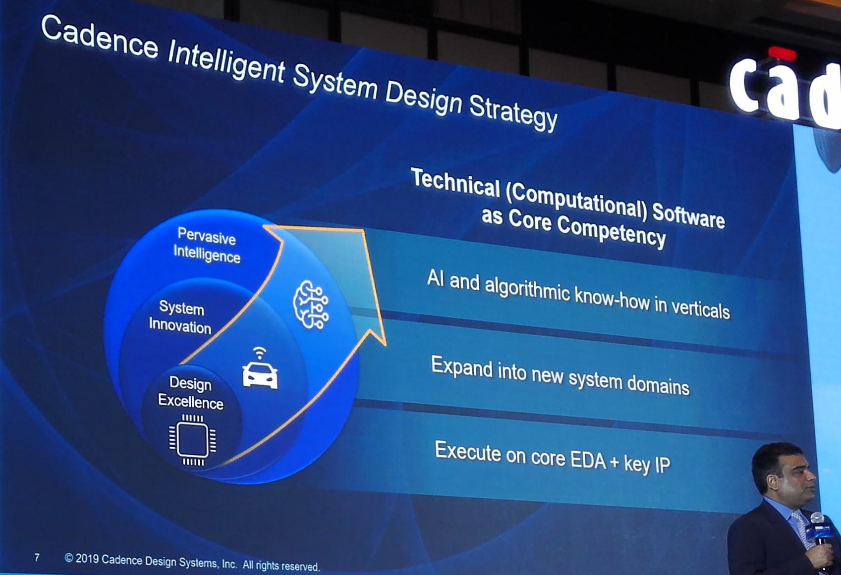 Cadence的智能系统设计战略