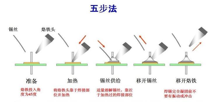 PCBA手工焊接的注意事项