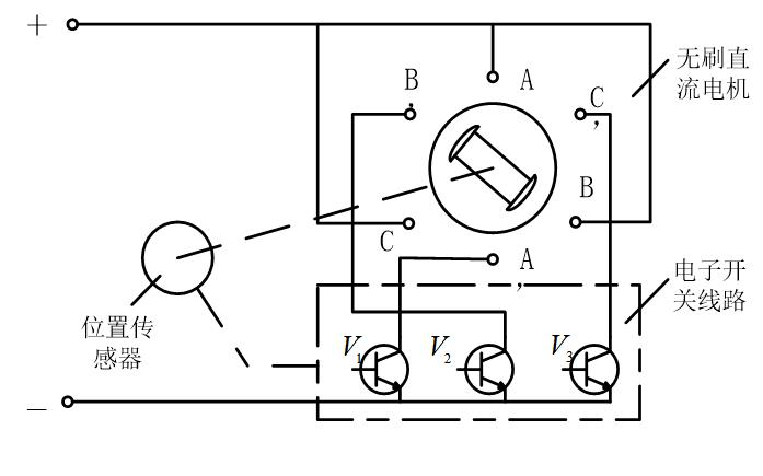 无刷直流电机运行原理与基本控制方法的详细资料说明