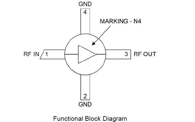NLB-400可級聯寬帶GaAs MMIC放大器的數據手冊免費下載