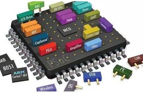 成为一名嵌入式工程师你需要具备哪些能力