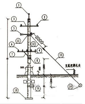 架空线路的一般要求_架空线路的施工规范方法及步骤