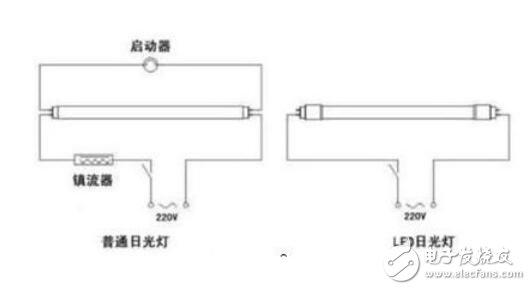 LED日光灯如何接线_LED日光灯接线图
