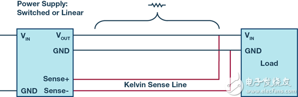 防止由电源线引起的电压波动