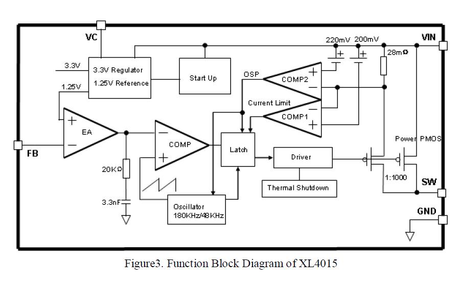 XL4015定频PWM BUCK降压DCDC变换器的数据手册免费下载