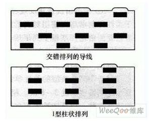 印制电路板柔性和可靠性应该怎样去设计