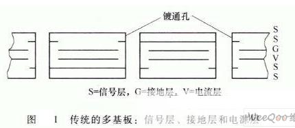 印制电路板怎样应用互联技术
