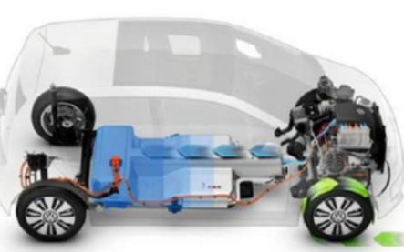 电动汽车相比燃油车有什么优点