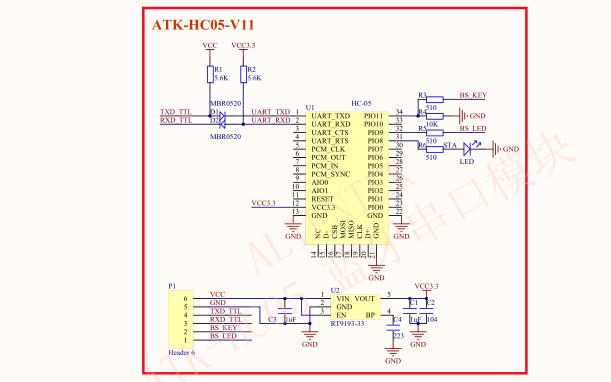 ATK-HC05蓝牙串口模块的资料合集和基于STM32的C语言代码免费下载
