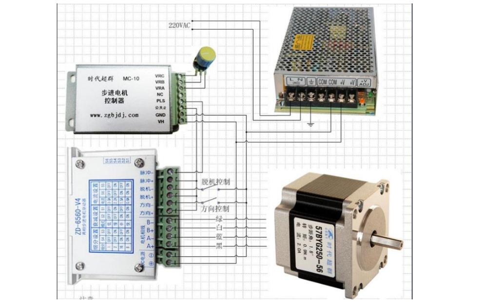 PLC控制系统设计的步骤有哪些7大设计步骤详细说...