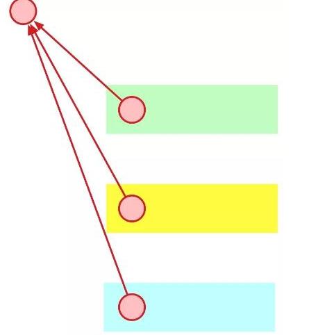 区块链中的分割攻击解析