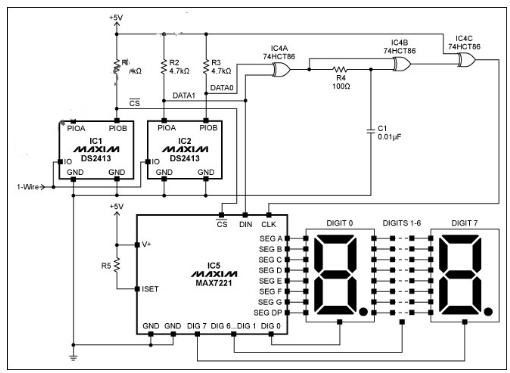 基于SPI兼容的LED显示屏网络控制