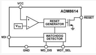 单片机定时器的四种工作方式解析