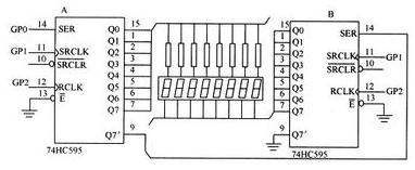 PIC12C508单片机控制灯光慢慢的变亮和变灭的程序设计
