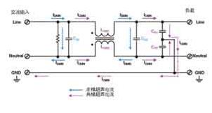 基于一种抑制传导型电磁干扰的滤波器电路设计
