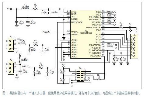 基于高分辨率ADC与PGA连接热电偶的USB接口设计