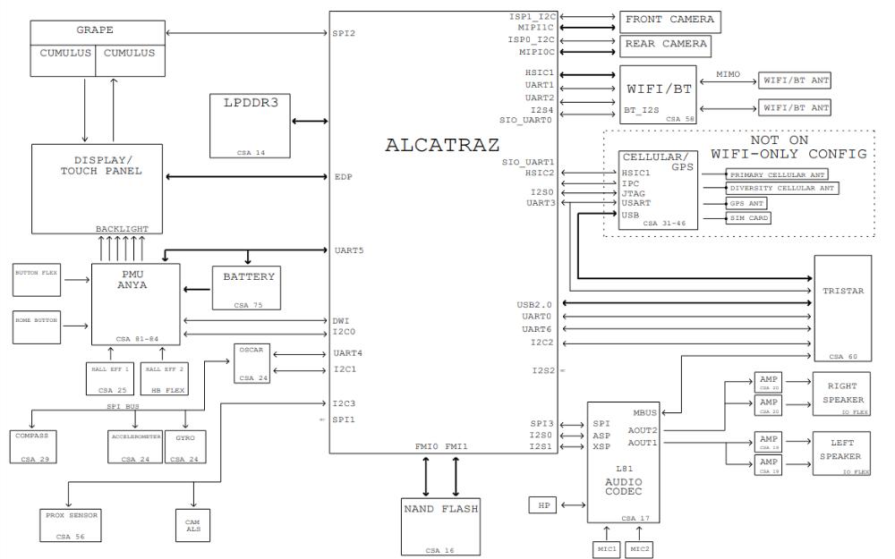 苹果IPAD5的电路原理图免费下载