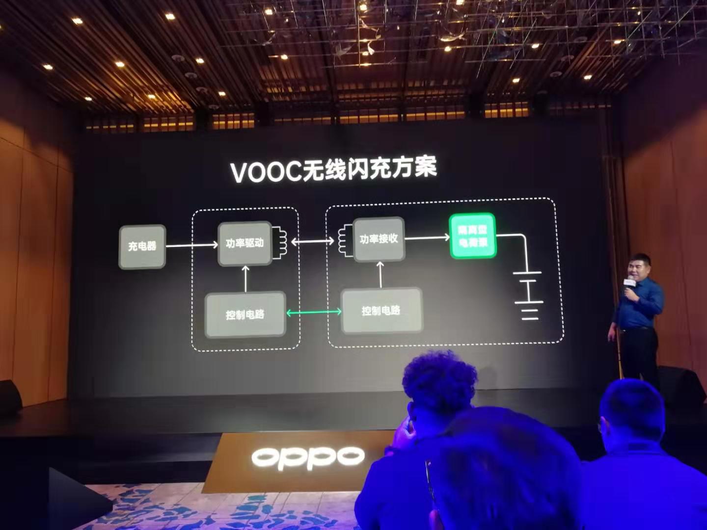 無線VOOC閃充技術方案