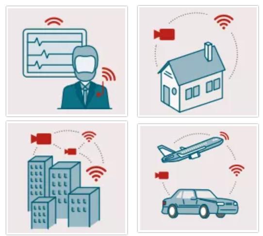 干货|物联网:集成电路增长的可持续驱动力