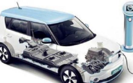 新能源汽车的发展给我们带来了哪些影响