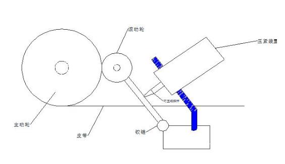 转速传感器安装与使用