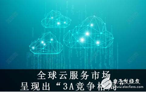 云计算进入Cloud2.0时代 巨头流派的竞争提...