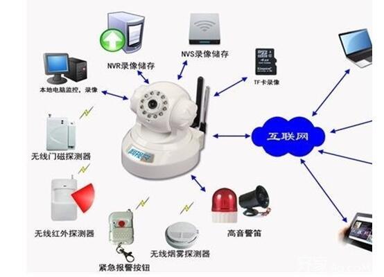 安防监控系统的特点_安防监控系统的优势