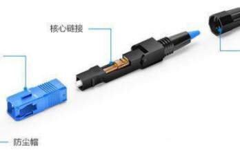 光纤快速连接器与冷接子有什么区别