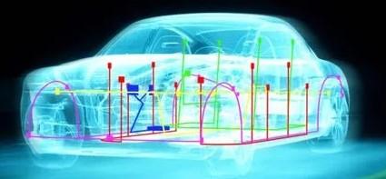 泰克科技发布两款新软件包可实现简化汽车以太网测试