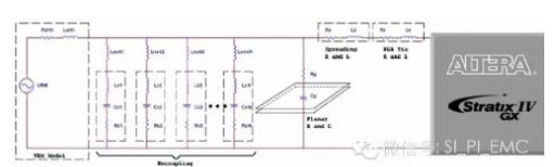 如何权衡PCB的电源设计