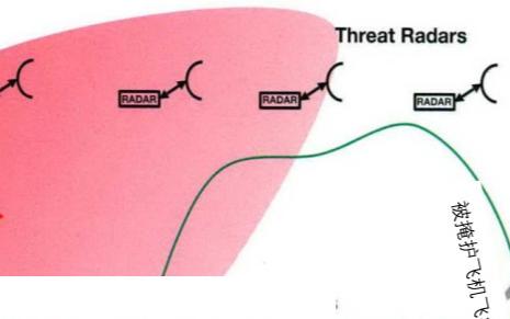 新型电子战攻击技术:远距离支援干扰