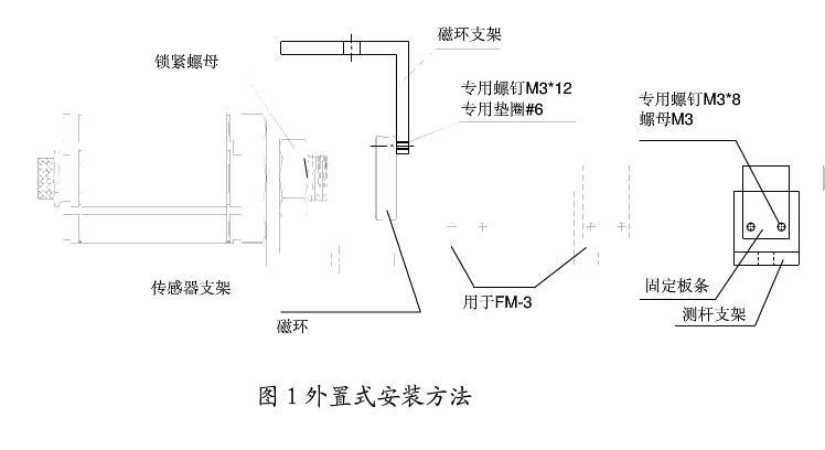 磁致伸缩位移传感器接线与安装