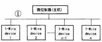 單總線1-Wire Bus技術的原理及應用研究