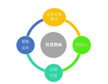 区块链未来可以在哪一些方面应用