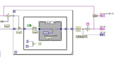 CRC校验的概念和原理及进行串行通信CRC16校验的实例程序说明