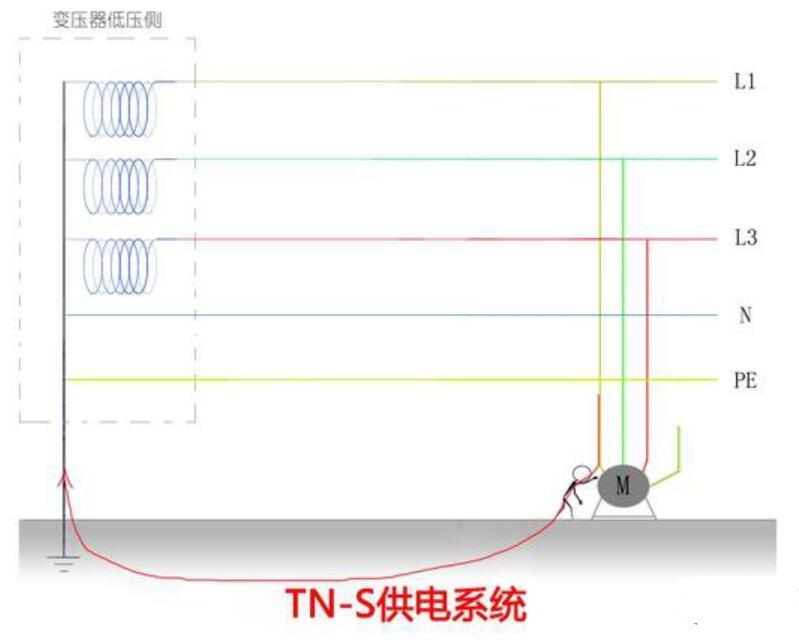 零線和地線相通有什么作用