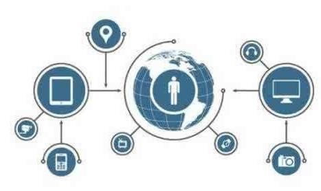 物联网具有哪一些优势