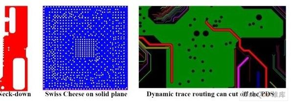 PCB电源供电系统是如何来设计的