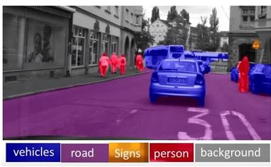 深度学习怎样可以提高的汽车的感知能力